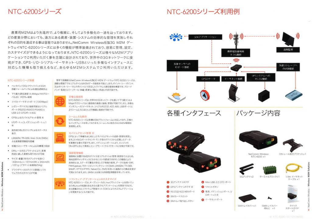 NTC6200