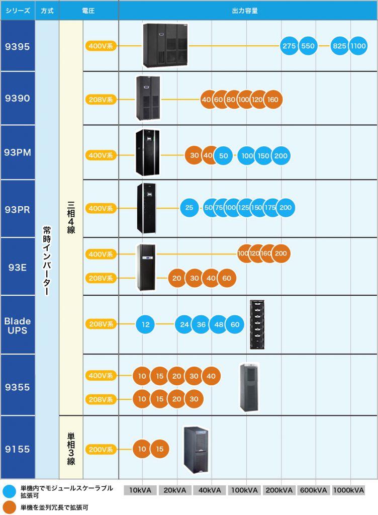 img_product_chart_4