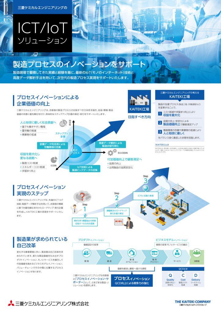 A1縦_ICT-IoTソリューション_0421