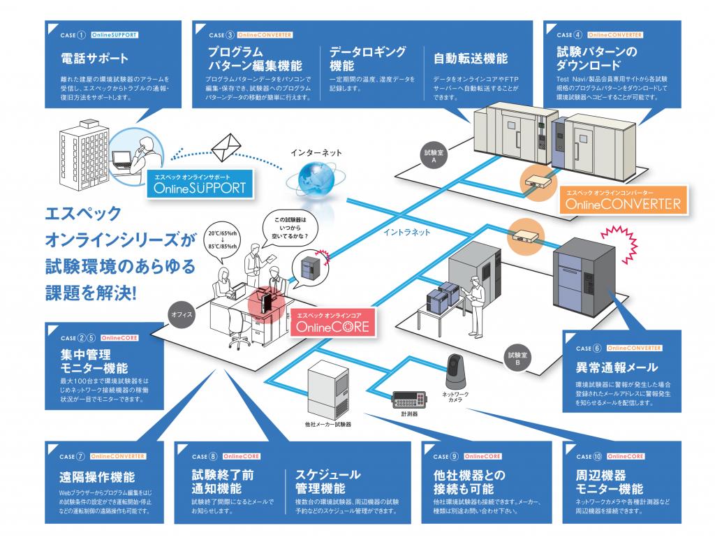 Onlinecore_jpn_160810-1-4