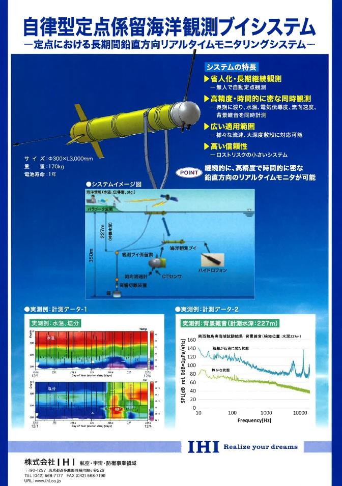自律型点係留海洋観測ブイシステム