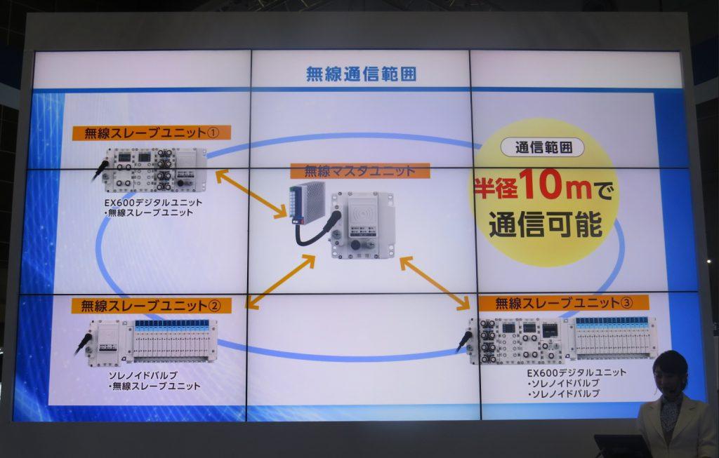 通信範囲半径10mで通信可能