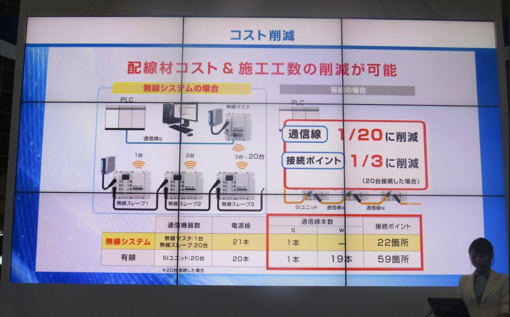 配線材コスト&施工工数の削減が可能
