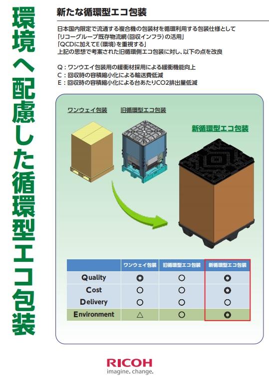 5新たな循環型エコ包装
