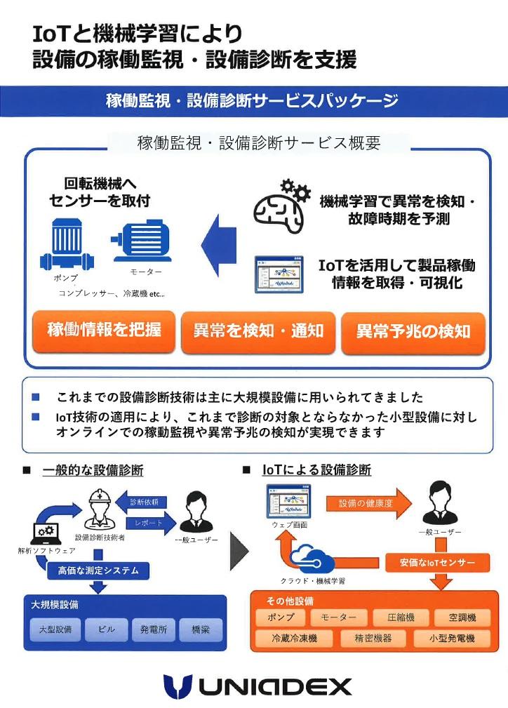 IoTとキカイ学習1