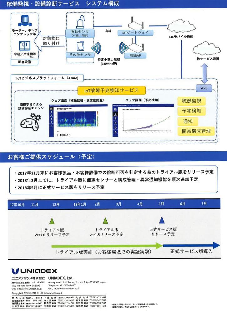 IoTとキカイ学習2