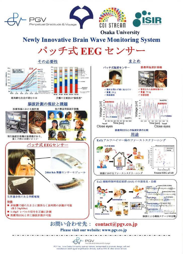 パッチ式EEG センサー