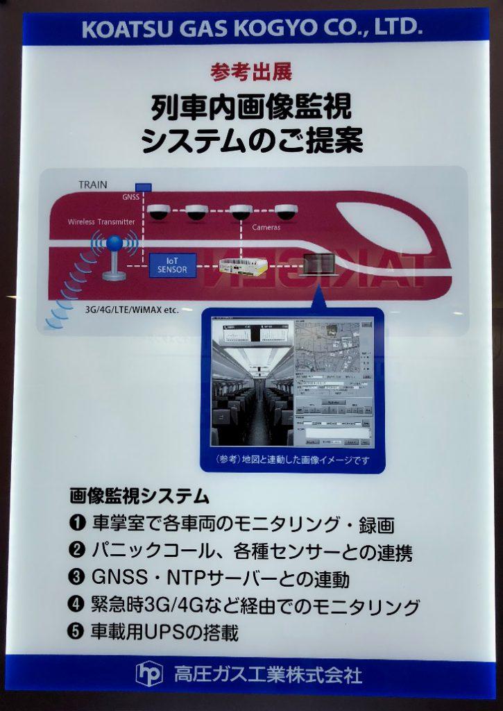 列車内映像監視システム