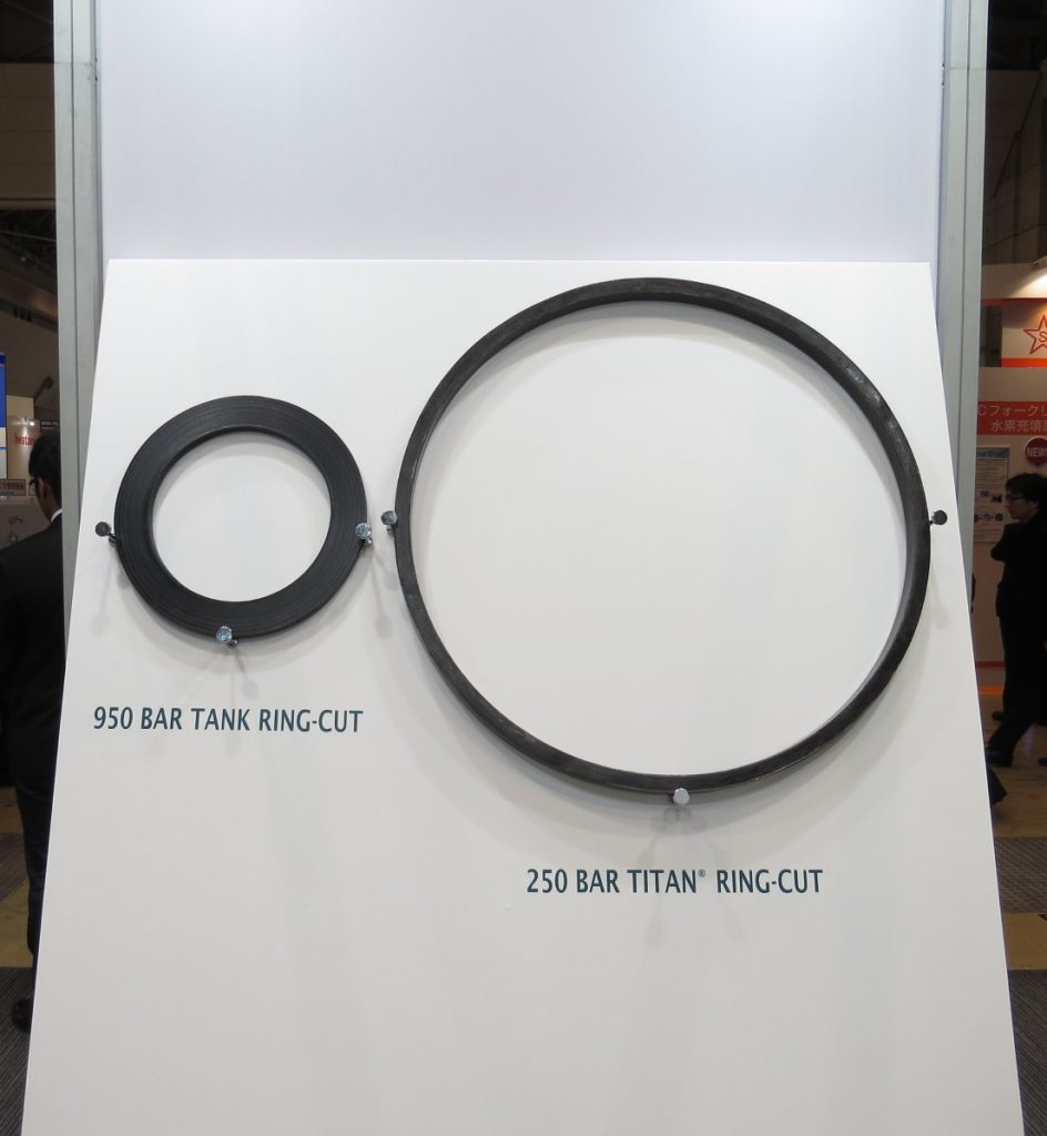 250 BAR TITAN® RING-CUT ・ 950 BAR TANK RING-CUT
