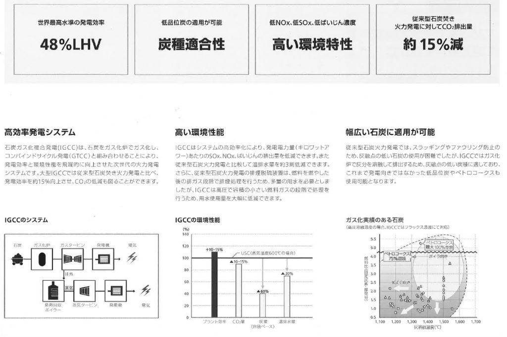 IGCC石炭ガス化複合発電所 4.