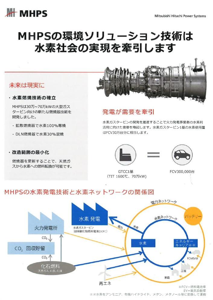 MHPSの環境ソリューション技術は水素社会の実現を牽引します1-2