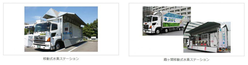 水素設備納入事例 : 移動式水素ステーション(70MPa、35MPa充填用)