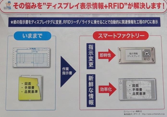 紙の指示書をディスプレイタグに変更、RFIDリーダ・ライタに載せることで自動的に関連情報を工程のPCに表示