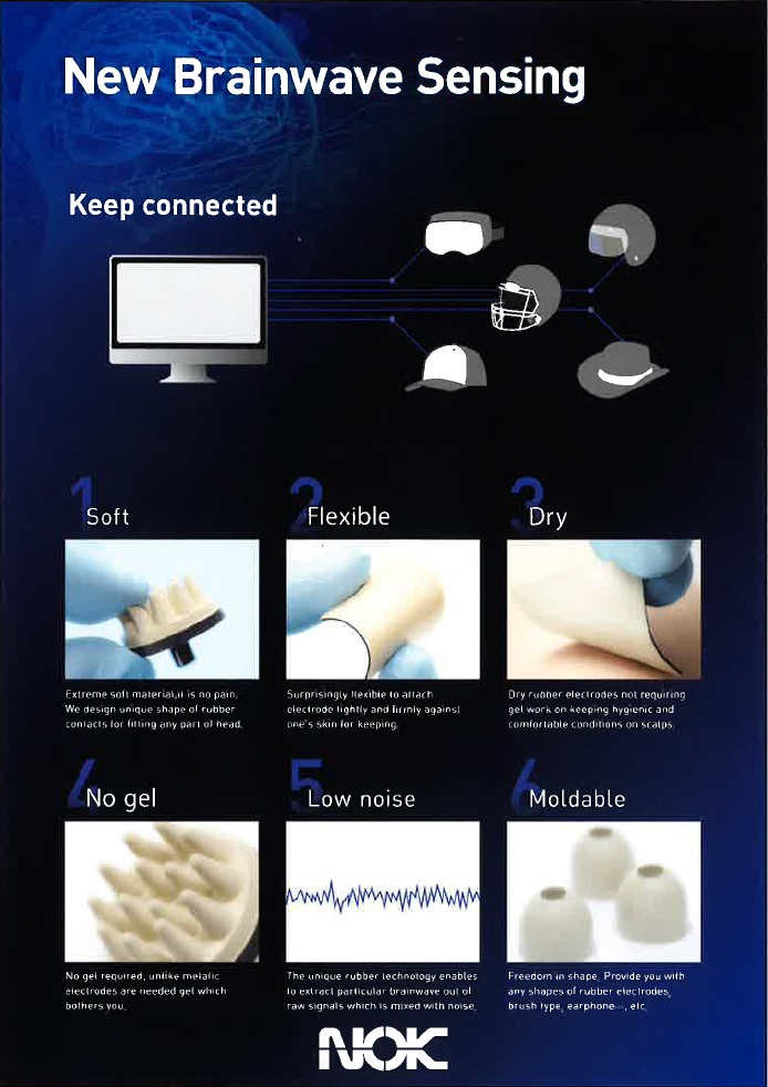 New Brainwave Sensing Soft・Flexible・Dry・No gel・Low noise・Moldable