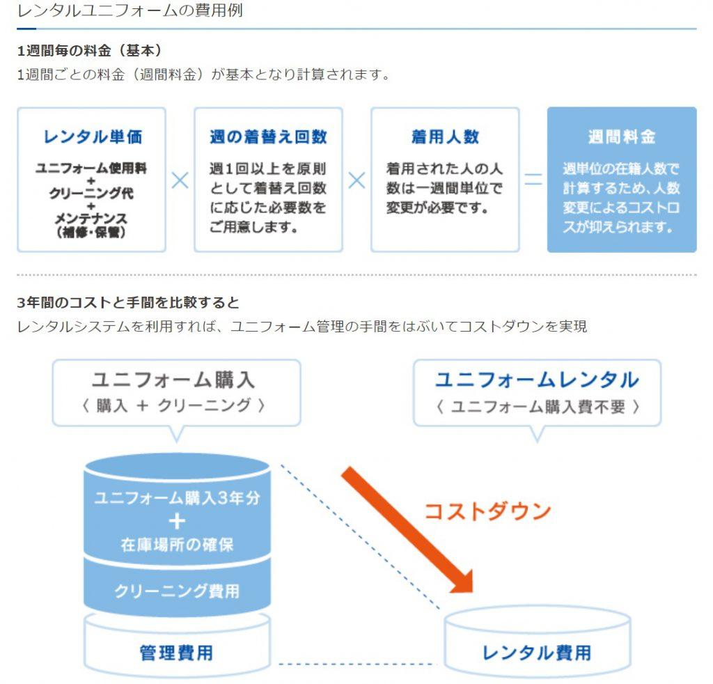 レンタルユニフォームの費用例