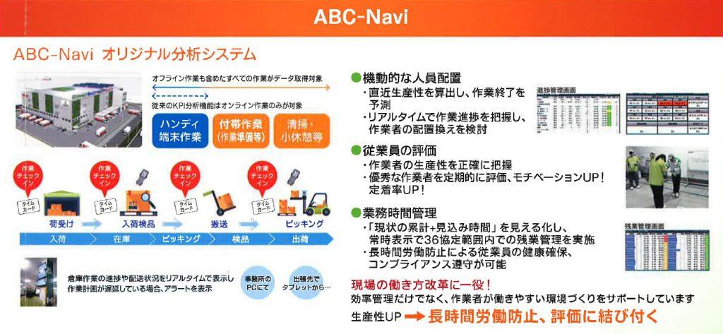ABC-Navi オリジナル分析システム
