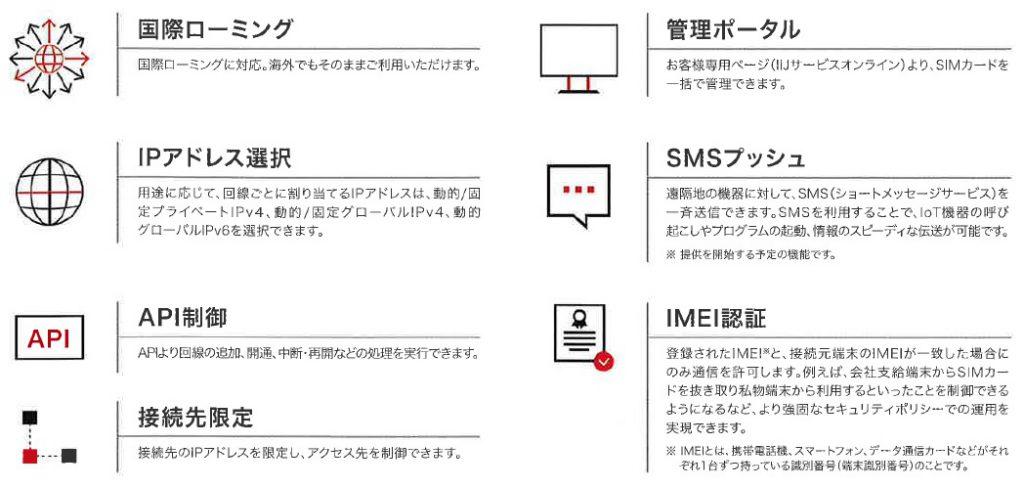国際ローミング・管理ポータル・IPアドレス選択・SMSブッシ・API制御・IMEI認証・接続先限定