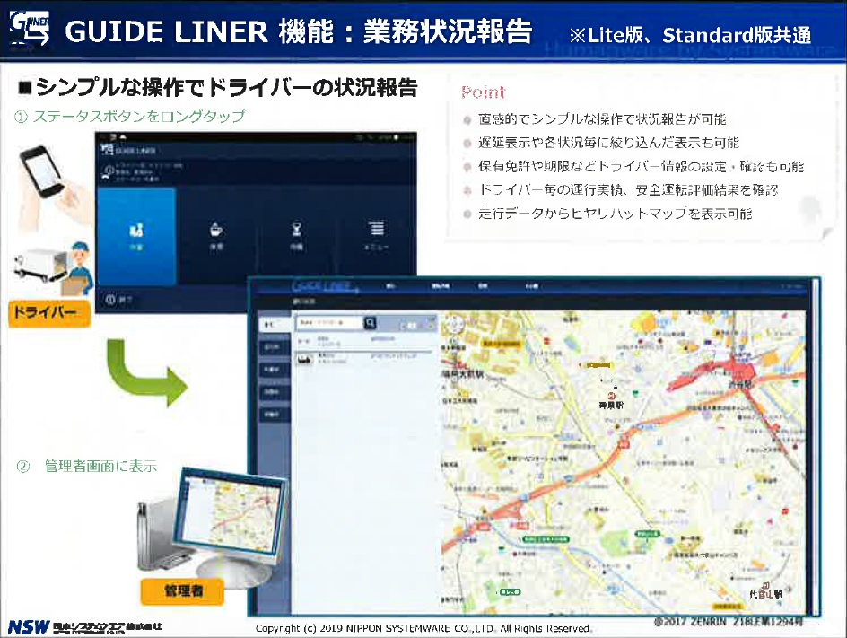 GUIDE LINER 機能:業務状況報告1