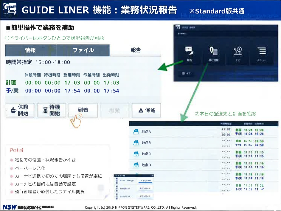 GUIDE LINER 機能:業務状況報告 2