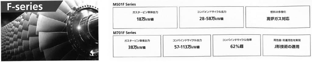 F-Series 燃料の多様化にも対応した高効率・高運用性発電用ガスタービン