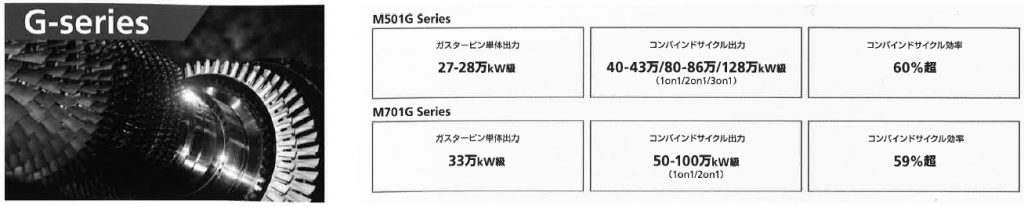 G-Series 高性能・大容量発電用ガスタービン