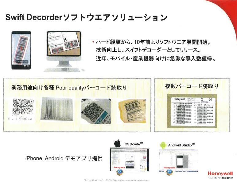 Swift Decorder ソフトウエアソリューション